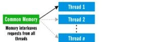 thread1 (2)