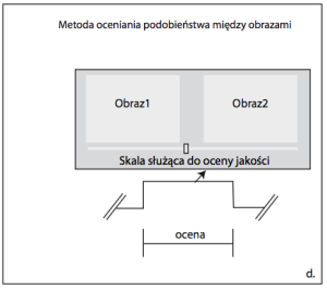 Metoda oceniania podobieństwa między obrazami