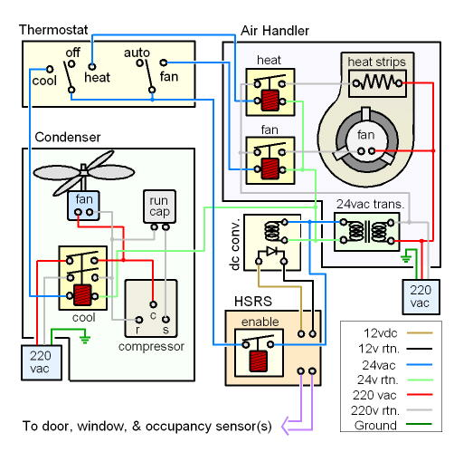 wiring diagram for central air sys – comvt, Wiring diagram