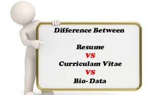 Resume CV and Biodata,