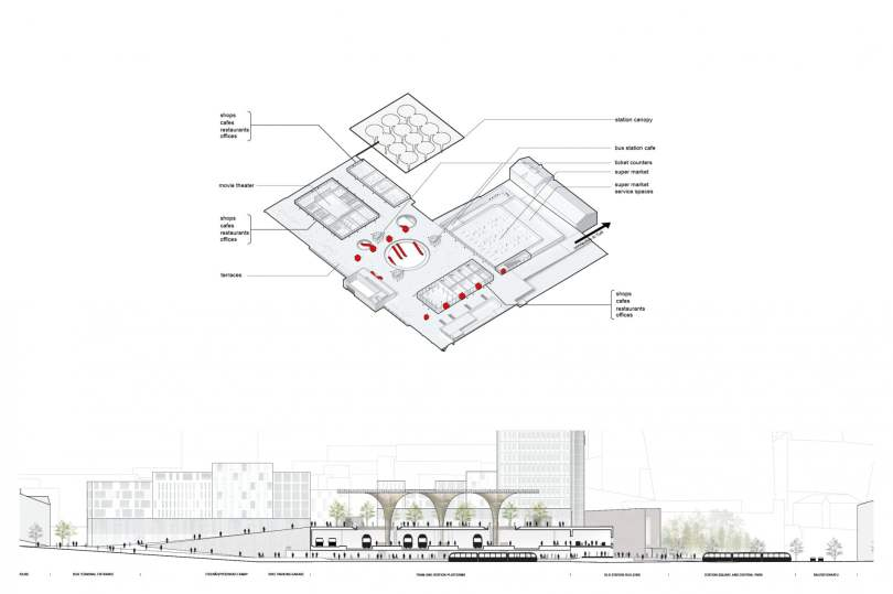 travel and service center design,
