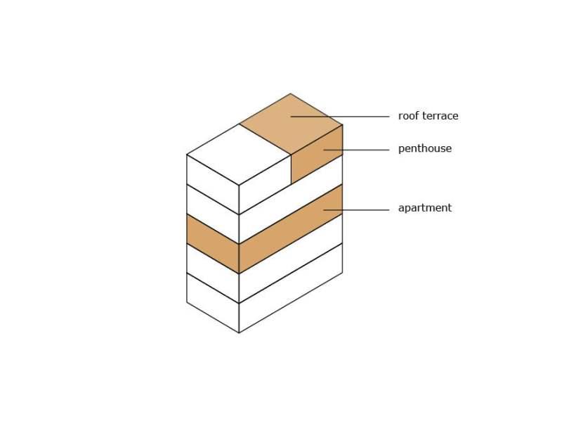 concept design of luxury penthouse apartment design