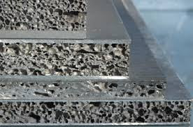 what are high performance materials, high performance materials examples, high performance materials wiki,