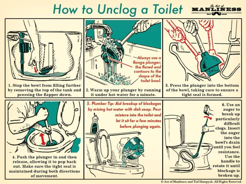 toilet plunger, how to unclog a toilet without a plunger, how to unclog a toilet with baking soda, how to unclog a toilet with dish soap, how to unclog a full toilet, how to unclog a toilet without a plunger or snake, clogged toilet with poop, how to unclog toilet when nothing works,