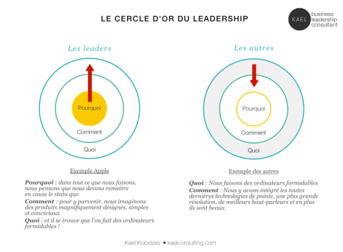 kaelconsulting-cercle-d-or-du-leadership@2x