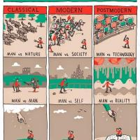 Conflicto en literatura por Grant Snider