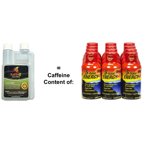 Compare Kaffn8 to caffeine in 5 Hour Energy