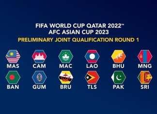 Qatar 2022 Tirage au sort du premier tour en Asie1