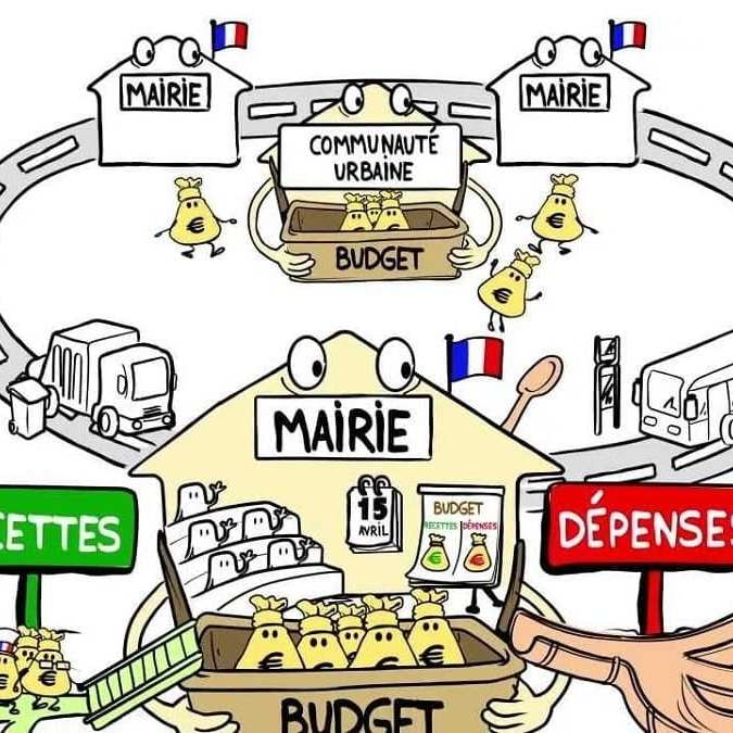 Justice sociale, redistribution et développement humain, effets de la démocratie.+