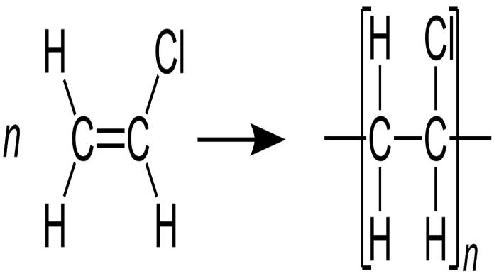 Polymerisation von VC zu PVC