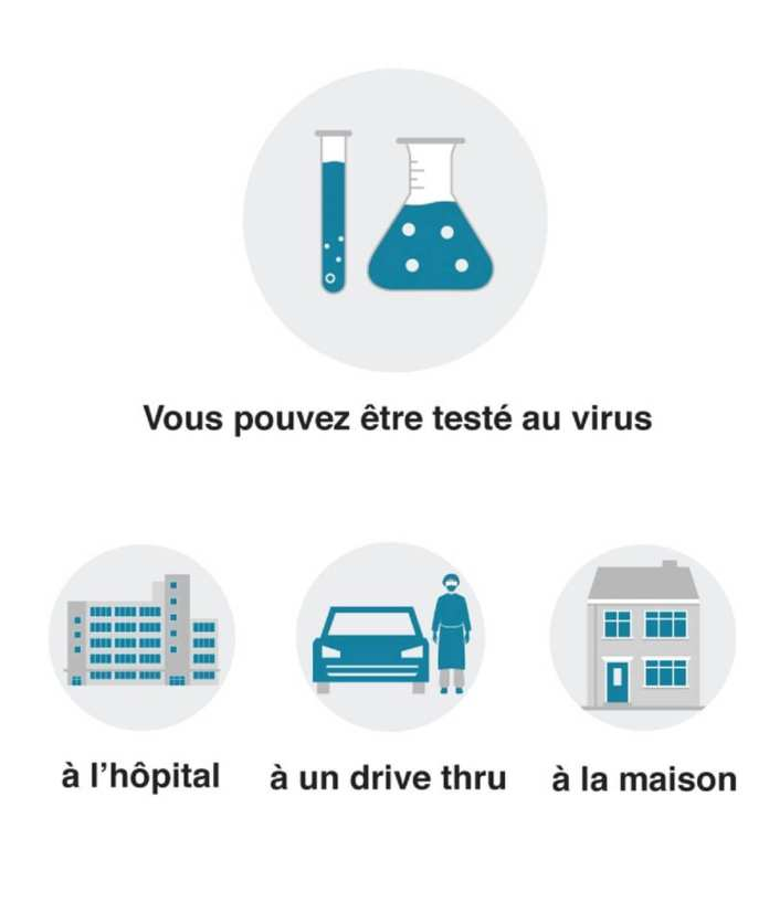 Coronavirus comment se protéger-tested