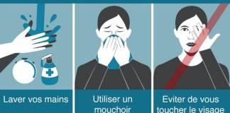 Coronavirus comment se protéger