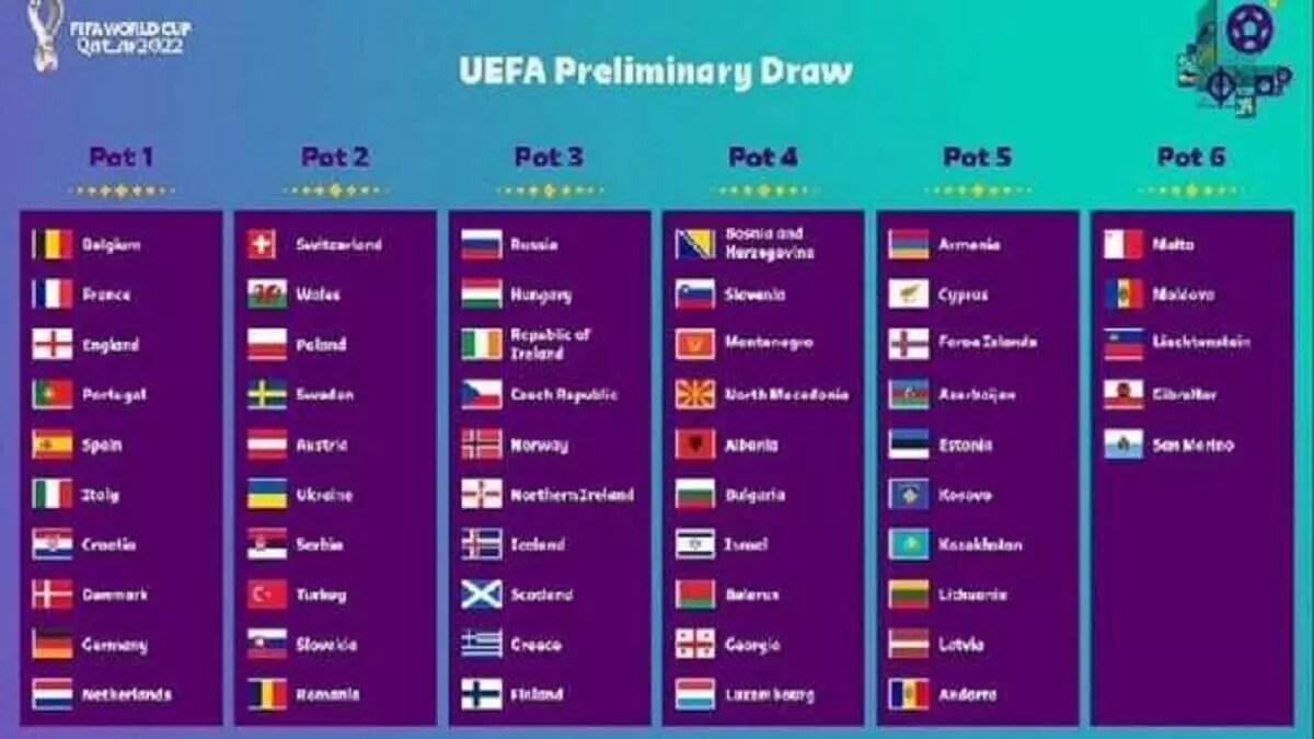 Calendrier Serie A 2022 Coupe du Monde 2022, tout savoir sur le tirage éliminatoires
