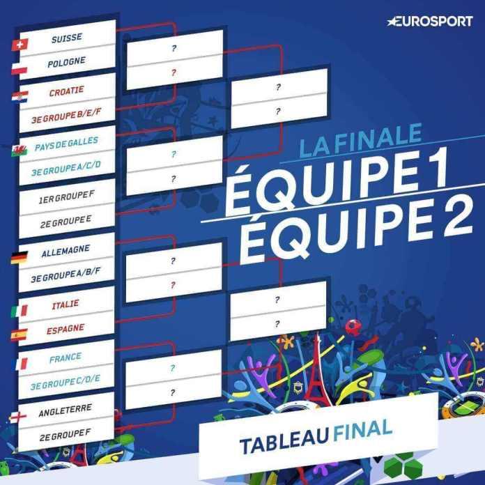 Le Tableau Final de l'EURO 2020 www.afunel.com Demandez le Programme
