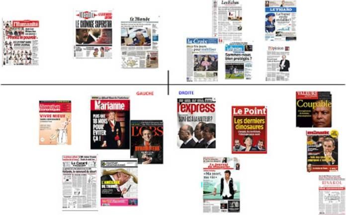 Presse nationale france