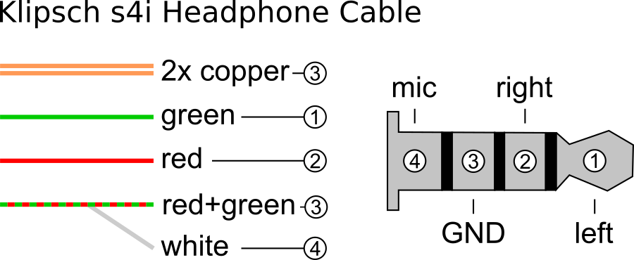 Klipsch S4i Cable Assignment Fixed?resize=665%2C273 klipsch promedia 2 1 wiring diagram the best wiring diagram 2017 klipsch promedia 2.1 wiring diagram at eliteediting.co