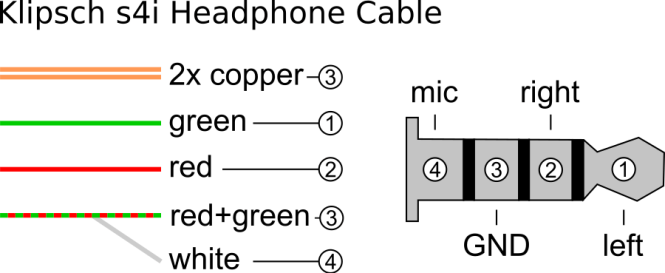 headphone jack wiring diagram wiring diagrams 4 pole jack wiring diagram jodebal