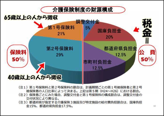 %e4%bb%8b%e8%ad%b7%e4%bf%9d%e9%99%ba%e5%86%85%e8%a8%b3