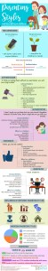 Parenting-Styles-and-Their-Effects-on-Children
