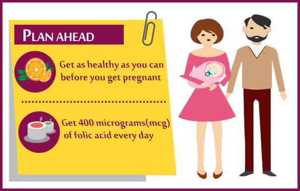 Plan your pregnancy