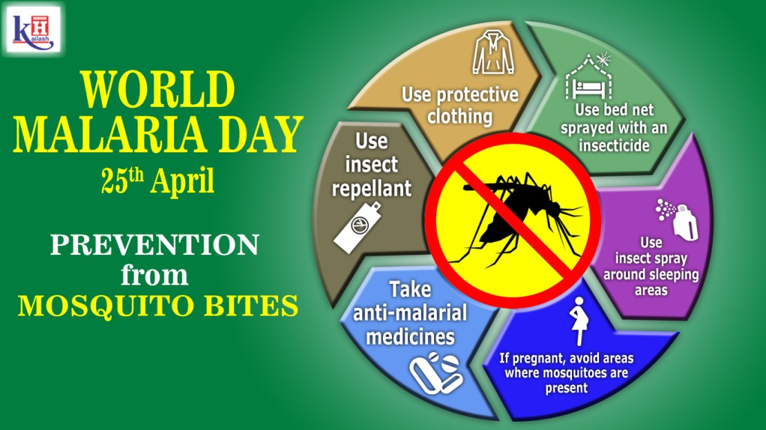 Prevent Mosquito Bites to Keep yourself from Malaria