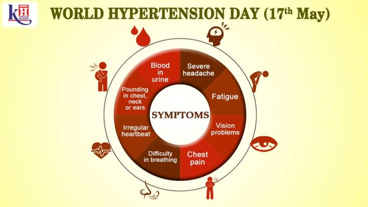 Knowing the symptoms of hypertension can help in early diagnosis & treatment.