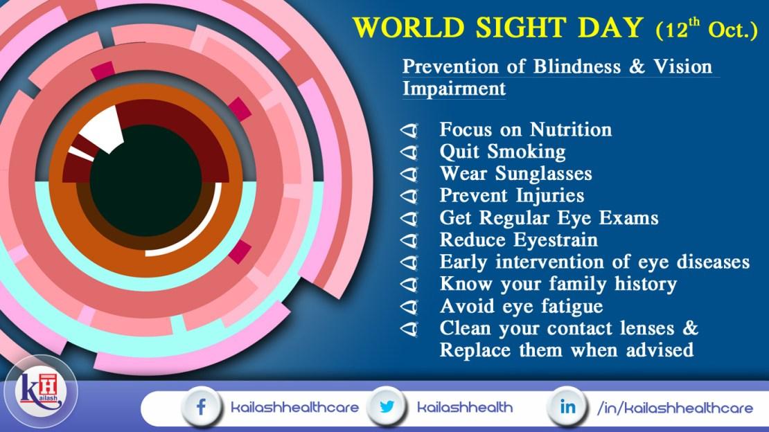 Prevention of Blindness & Vision Impairment