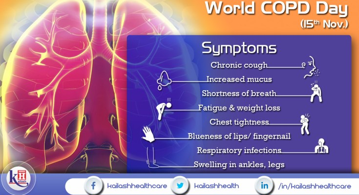 World COPD Day - Symptoms