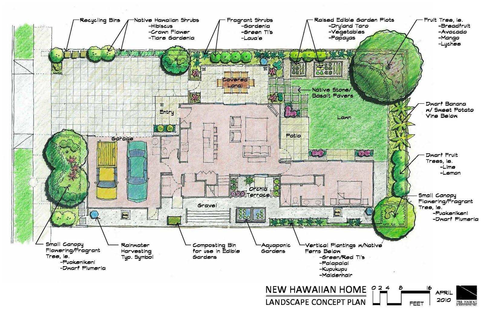 Landscape Garden Design Plans