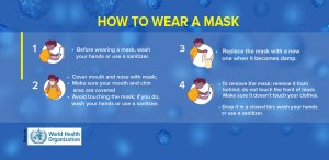 How to wear a mask from World Health Organization