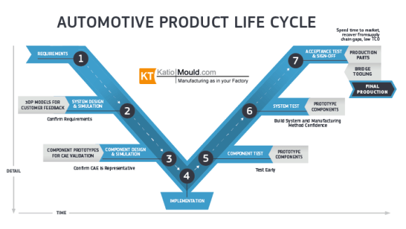 automotive-industry-infographic