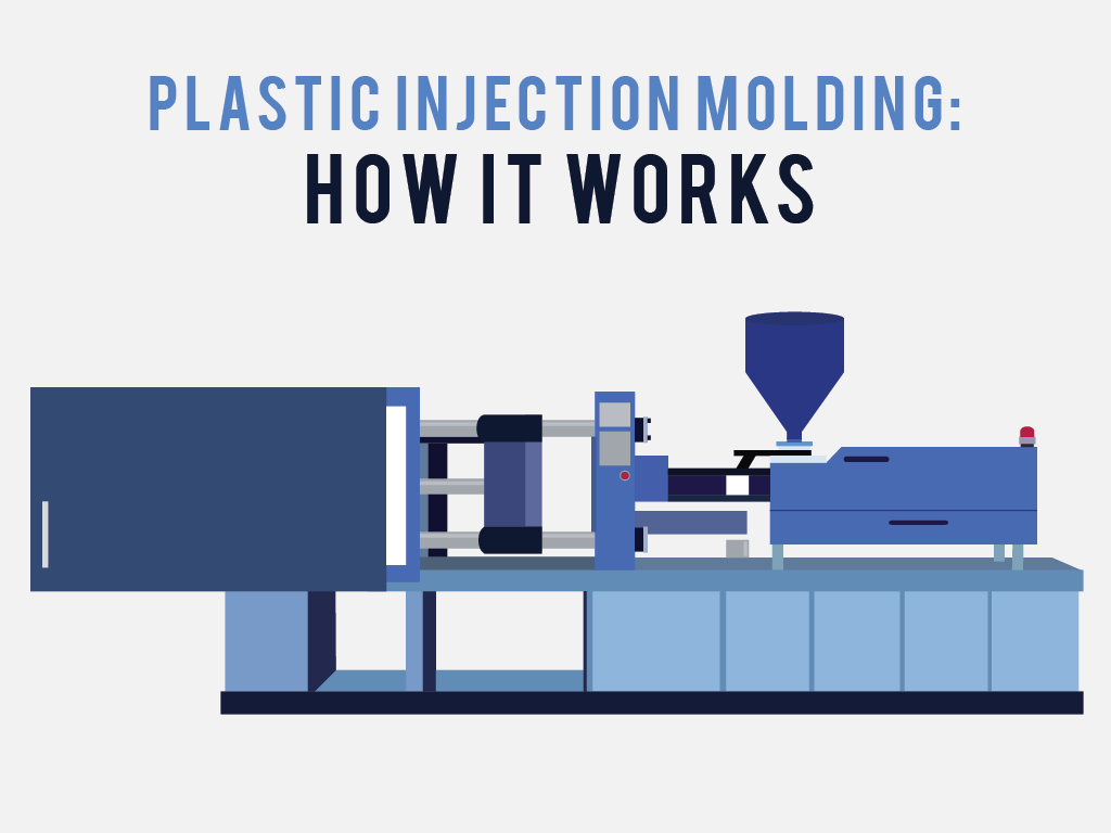 How does injection moulding die manufacturer Set Molding Temperature?