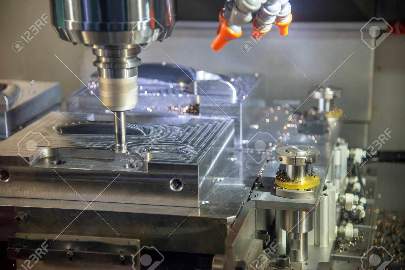 What is CNC Milling: CNC Machining guide 2020?