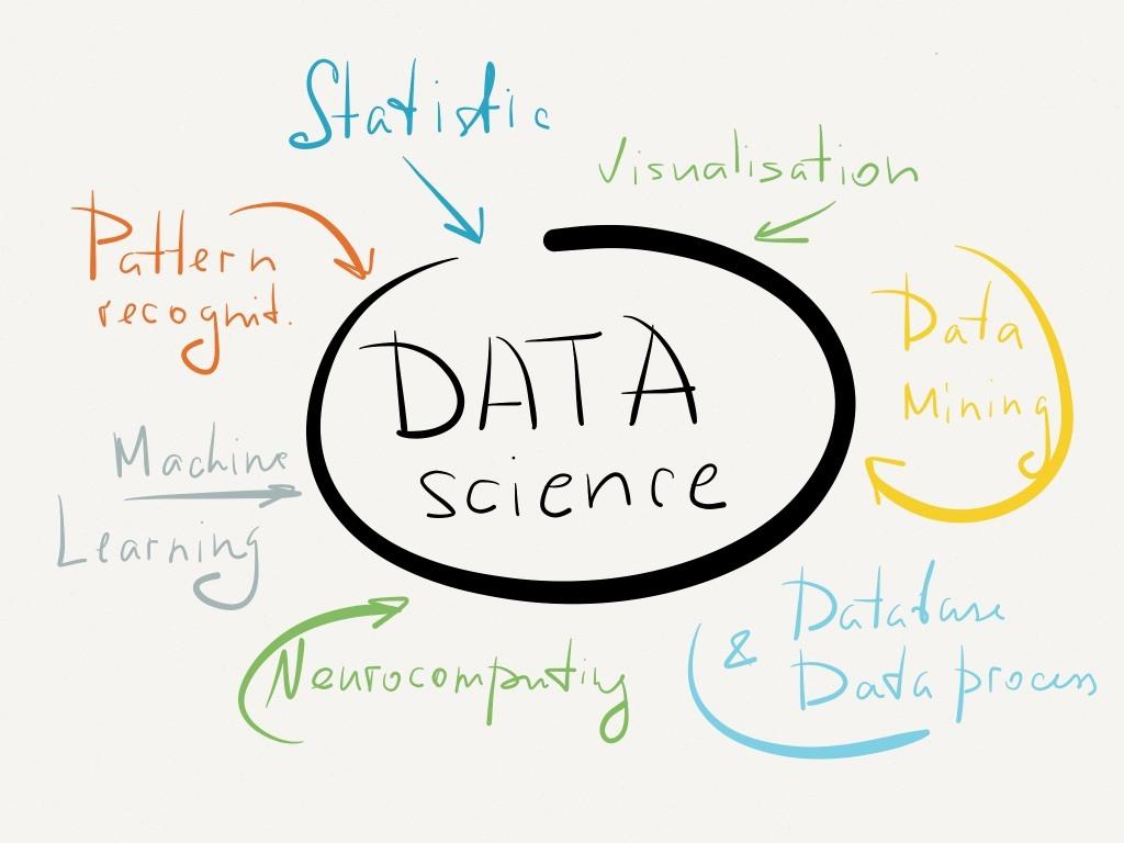 Data Science Certification Training – R Programming