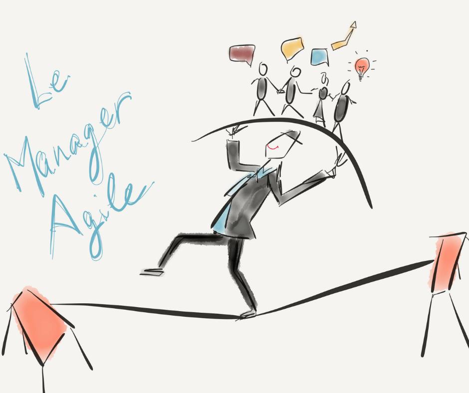 agiles