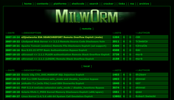 milw0rm