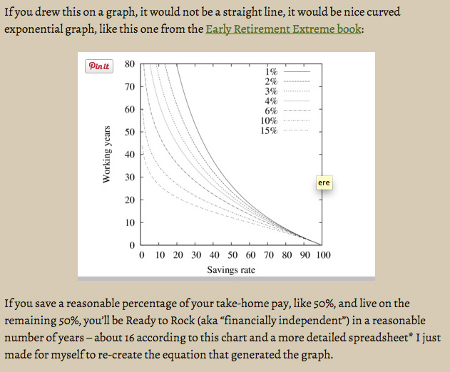 http://www.mrmoneymustache.com/2012/01/13/the-shockingly-simple-math-behind-early-retirement/