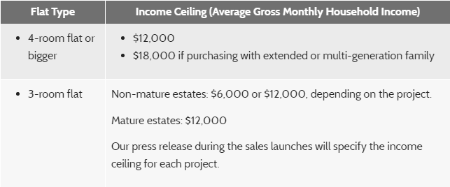 income-ceiling