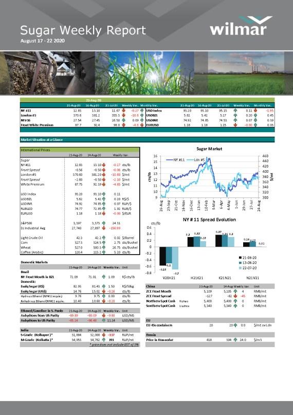 thumbnail of Market_Update_26_August_2020.01