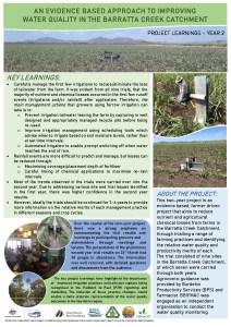thumbnail of BRIA Project Learnings Year 2 Fact Sheet – V3