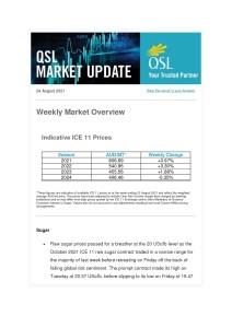 thumbnail of QSL Market Update – 24 August 2021