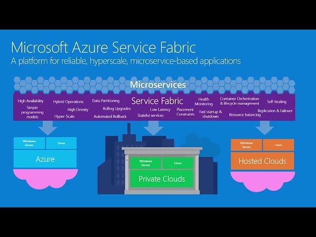 Microsoft обяви, че ще открие един от най-важните си софтуерни