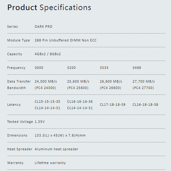 Team Group  RAM  T-Force Dark Pro DDR4   AMD Ryzen