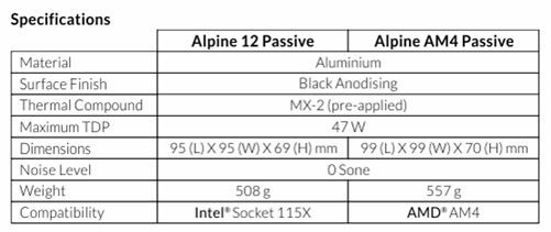 Arctic Alpine 12 Passive  Alpine AM4 Passive