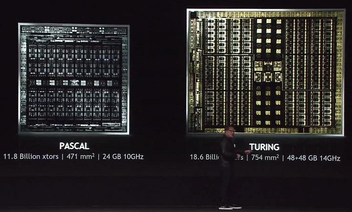 Графичната архитектура Nvidia Turing намери приложение в ускорителите Quadro RTX