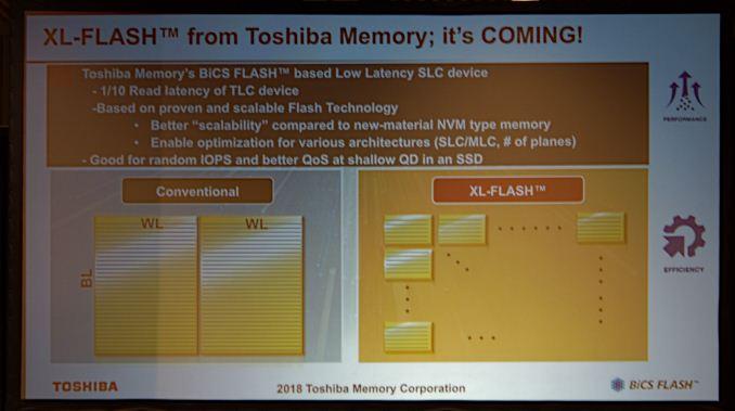 Toshiba XL-Flash