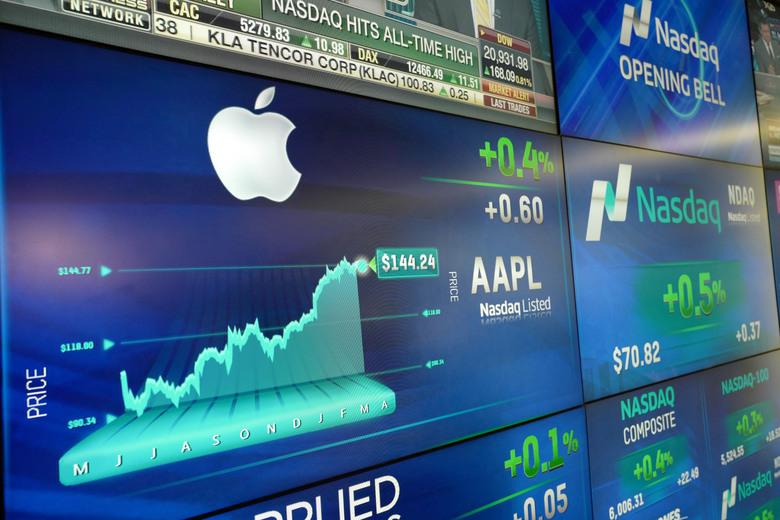 През последните две седмици цената на акциите на Apple се