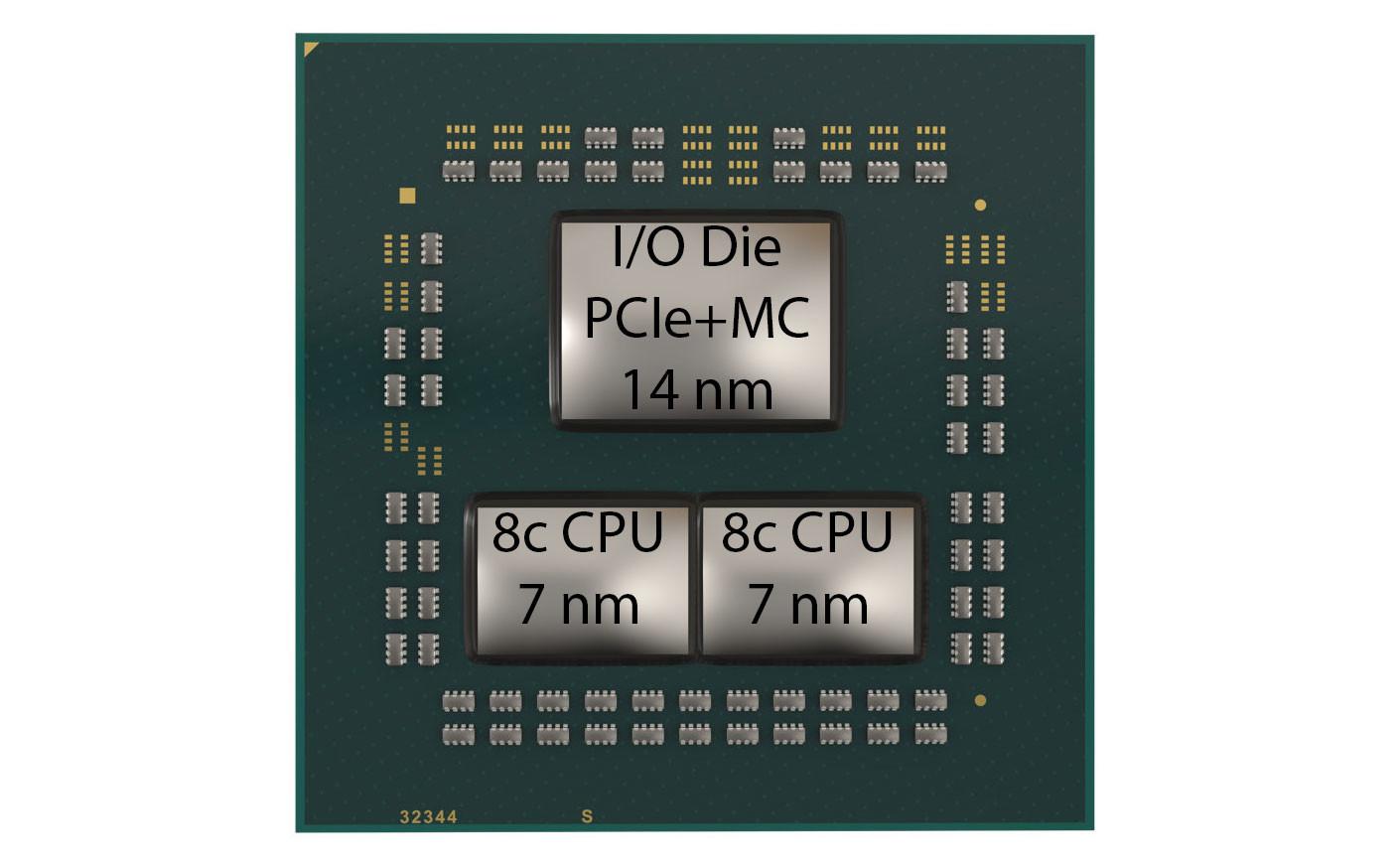 .td_uid_42_5ca37899aac63_rand.td-a-rec-img{text-align:left}.td_uid_42_5ca37899aac63_rand.td-a-rec-img img{margin:0 auto 0 0}Отдавна се знае, че AMD това