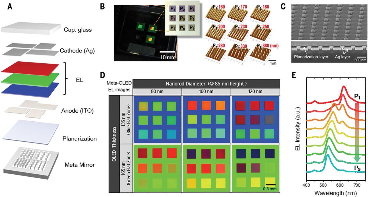 Създадена е съвсем нов тип OLED матрица с плътност на изображението 10 000 ppi