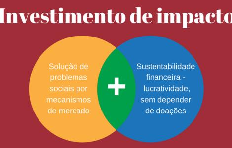 investimento de impacto